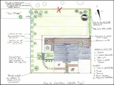 plan de plantations jardin en pente