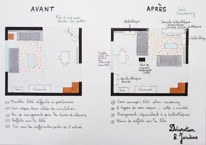 Coaching Deco Réaménagement salon by Decoration et Jardins